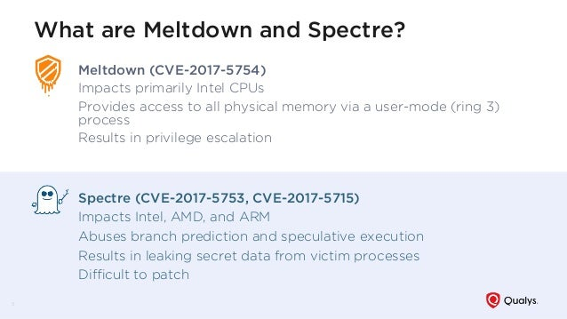 Avoid Meltdown from the Spectre - How to measure impact and track remediation Slide 3