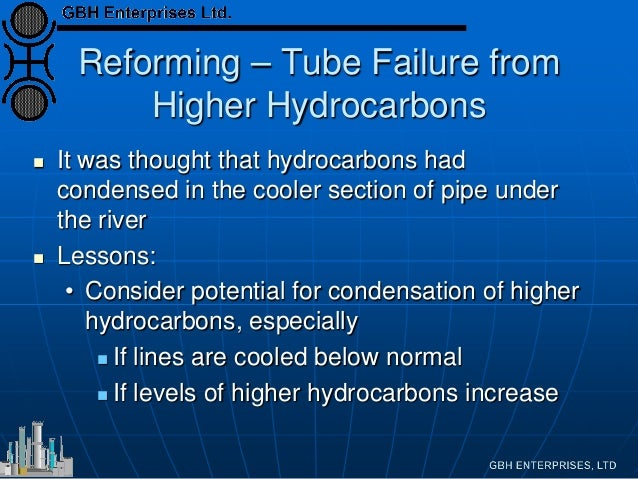 Avoid Syn Gas Catalyst Mal Operation