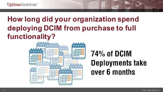 11 © 2015  Uptime  Institute, LLC How long did your organization spend  deploying DCIM from purchase to full...
