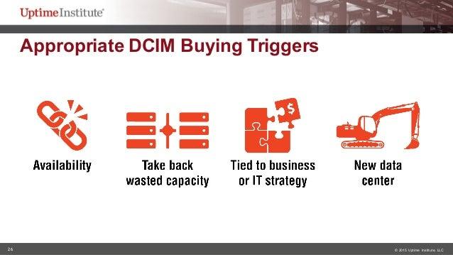 26 © 2015  Uptime  Institute, LLC Appropriate DCIM Buying Triggers