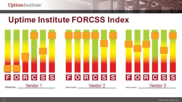 31 © 2015  Uptime  Institute, LLC Uptime Institute FORCSS Index