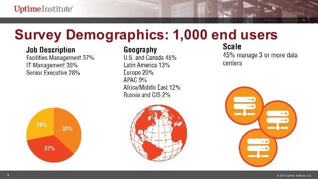 6 © 2015  Uptime  Institute, LLC Survey Demographics: 1,000 end users