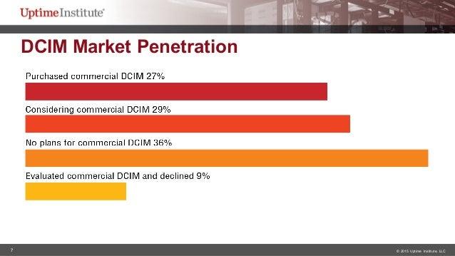 7 © 2015  Uptime  Institute, LLC DCIM Market Penetration