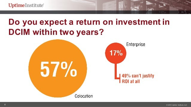 8 © 2015  Uptime  Institute, LLC Do you expect a return on investment in  DCIM within two years?