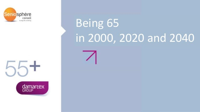 Avoir 65 ans En 2000, 2020, 2040 Being 65 in 2000, 2020 and 2040