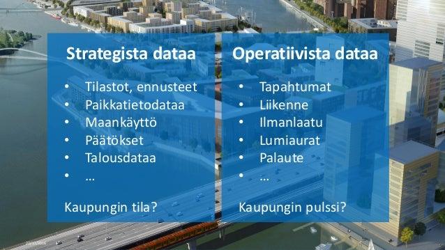 23/11/2016 Strategista dataa • Tilastot, ennusteet • Paikkatietodataa • Maankäyttö • Päätökset • Talousdataa • … Kaupungin...