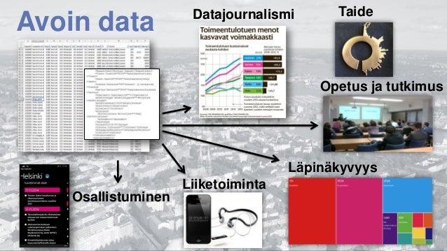 Datajournalismi Opetus ja tutkimus Läpinäkyvyys Liiketoiminta Avoin data Osallistuminen Taide