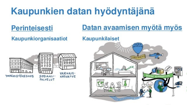 Datan hyödyntäjä?Kaupunkien datan hyödyntäjänä Kaupunkiorganisaatiot Kaupunkilaiset Perinteisesti Datan avaamisen myötä my...