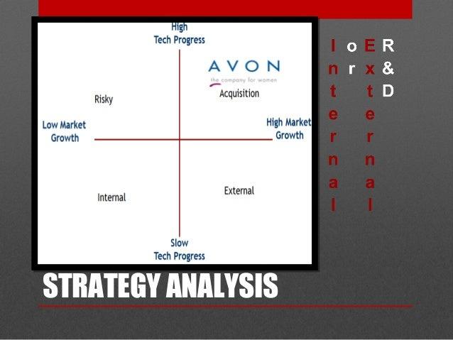 efe matrix on revlon Revlon 2 1 efe matrix efe matrixs atau external factors evaluation di bagi mejadi 2 yaitu oppurtunities dan threat sama seperti pasar asia rusia di amerika serikat.
