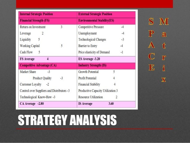 avon products case analysis