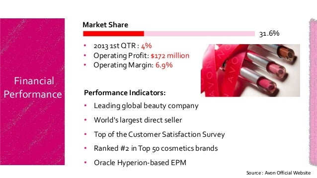 an analysis of the marketing strategy of avon a cosmetics company The study of direct selling management strategies: an example of the avon cosmetics company in selling or marketing, although they can save the company a lot.