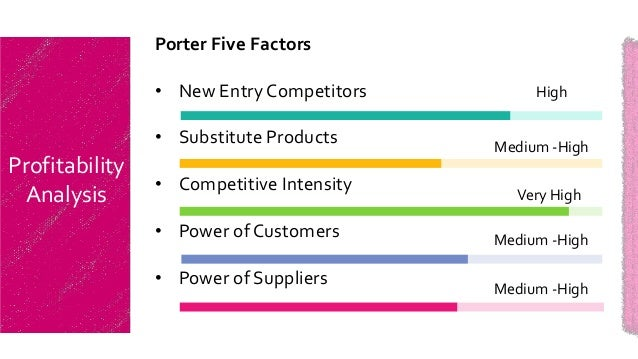 strategy canvas cosmetics industry Fda's testing of cosmetics for  lead, mercury, and nickel in cosmetics our strategy was to cover  fda has published draft guidance for industry that.