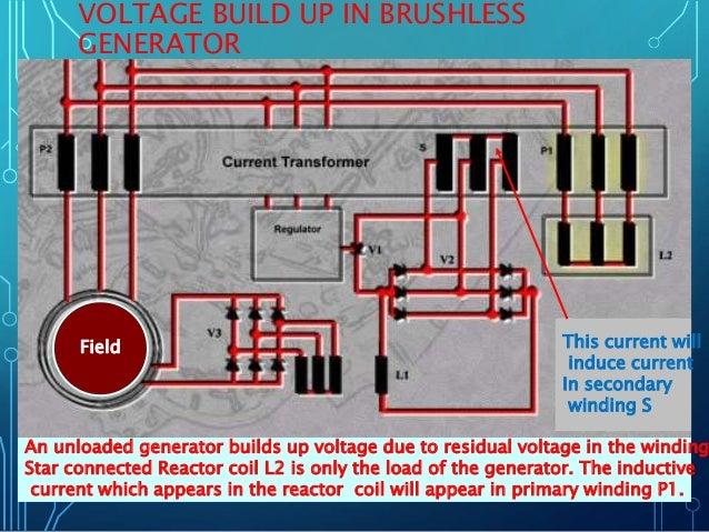 Generator voltage control connection diagram of generator cheapraybanclubmaster Images