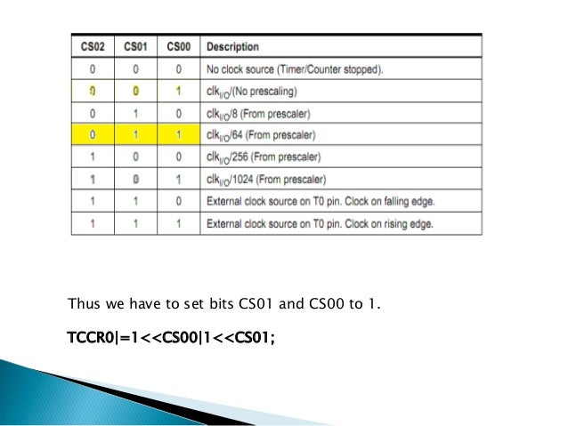   #include <avr/io.h>        void timer0_init() { // set up timer with no prescaling TCCR0 |= ((1 << CS00)|(1<<CS01)...