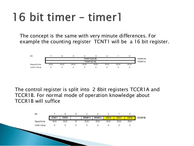   TIFR- timer interrupt flag register.  We are interested in the TOV bit. The Timer overflow bit. This is set to 1 whenev...