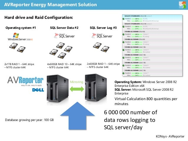 AVReporter Energy Management Solution Mirroring 6 000 000 number of data rows logging to SQL server/day Operating system #...