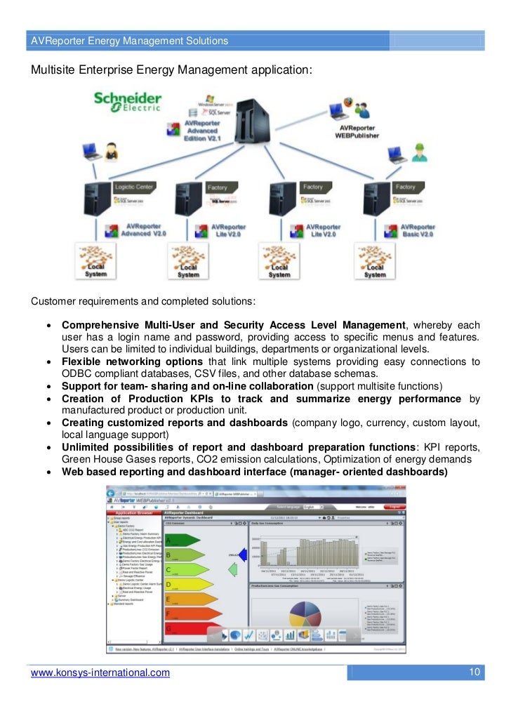 AVReporter Energy Management SolutionsMultisite Enterprise Energy Management application:Customer requirements and complet...