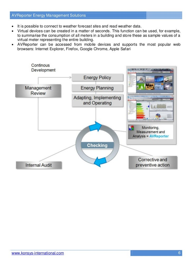 AVReporter Energy Management Solutions   It is possible to connect to weather forecast sites and read weather data.   Vi...