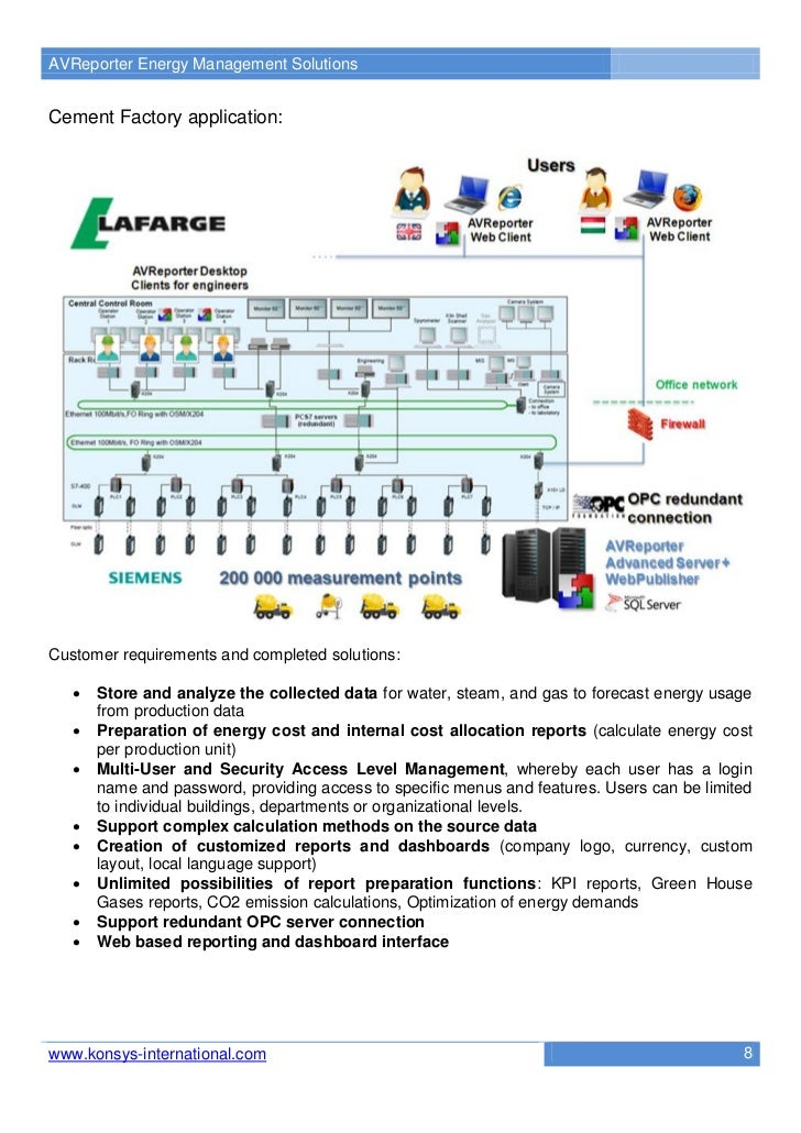 AVReporter Energy Management SolutionsCement Factory application:Customer requirements and completed solutions:      Stor...