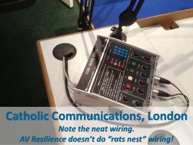 av resilience broadcast studio and av project installations rh slideshare net Museum of London Gumtree London Jobs