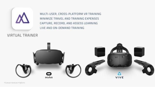 THE AVR PLATFORM AR & VR products for education & enterprise