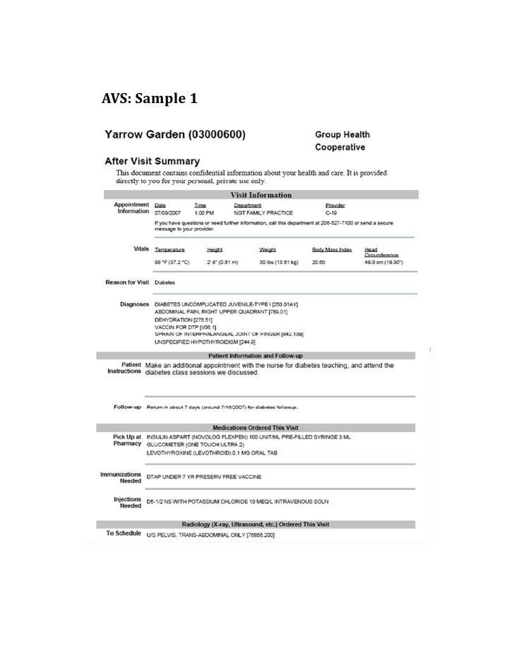 The Ix After Visit Summary Avs