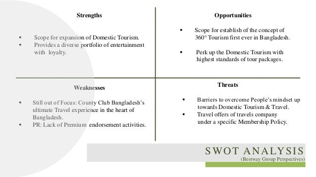 swot analysis of aci groups of bangladesh What is swot analysis a strategic planning tool that helps businesses identify business market conditions with inputs to planning development group of 5 or more.