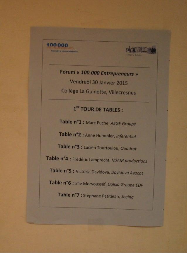FORUM 100.000 ENTREPRENEURS 2015 Collège La Guinette Vendredi 30 Janvier 2015 RESULTATS DU SONDAGE (ELEVES DE 3e ) 50 élèv...