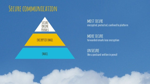 most secure encrypted, protected, confined to platform more secure forwarded emails lose encryption unsecure like a postca...