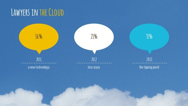 a new technology 2011 16% 21% 31% less scary 2012 the tipping point 2013 Lawyers in the Cloud