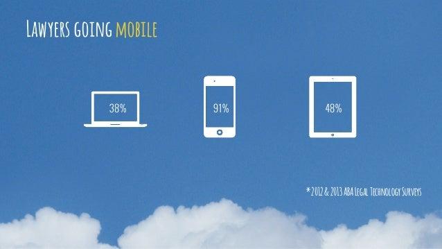 38% 91% 48% Lawyers going mobile *2012&2013ABALegalTechnologySurveys