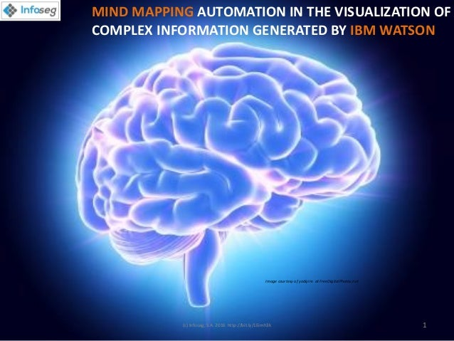 MIND MAPPING AUTOMATION IN THE VISUALIZATION OF COMPLEX INFORMATION GENERATED BY IBM WATSON Image courtesy of yodiyim at F...