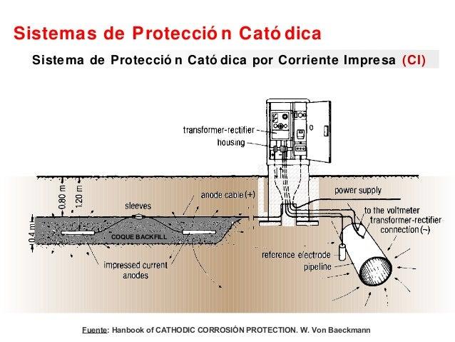 Protecci n cat dica tesis (4).pdf