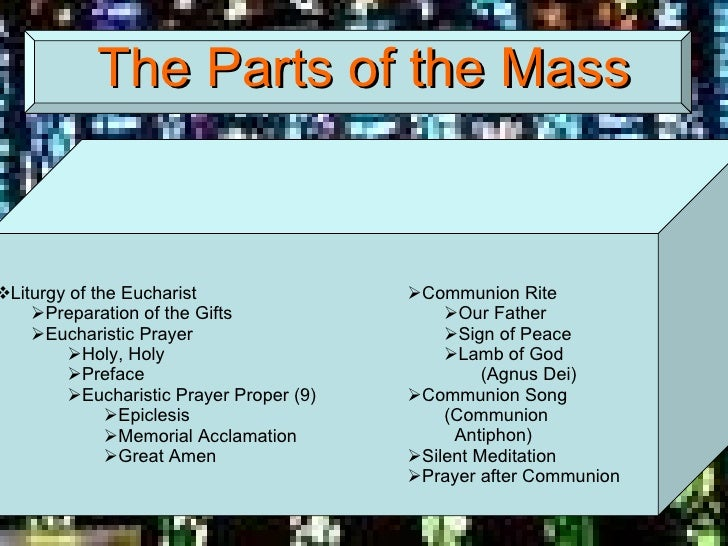 Catholic Parts of the holy mass pictures