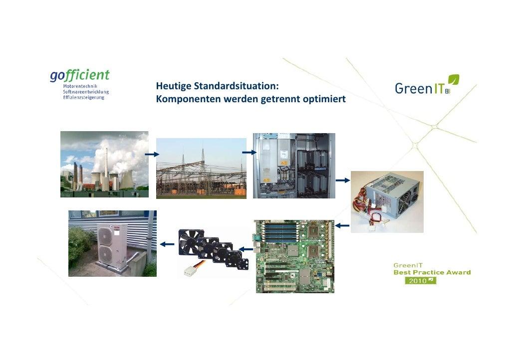 gofficient - Energieeffizientes Gesamtsystem