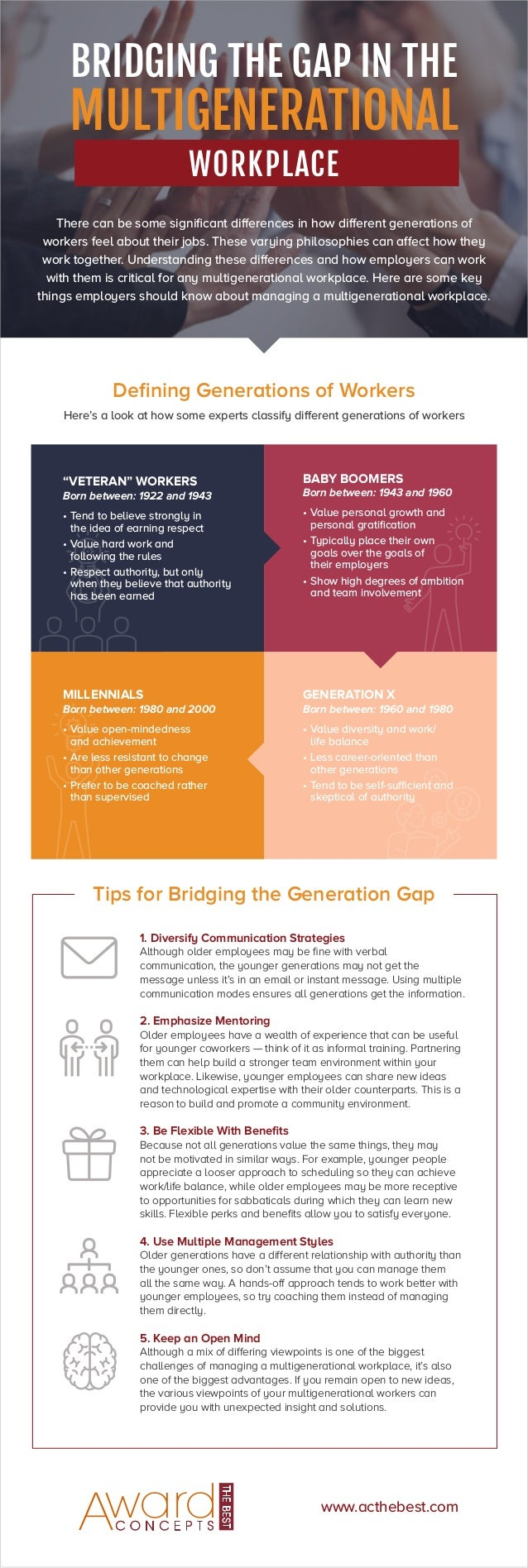 BRIDGING THE GAP IN THE MULTIGENERATIONAL WORKPLACE There can be some significant differences in how different generations...