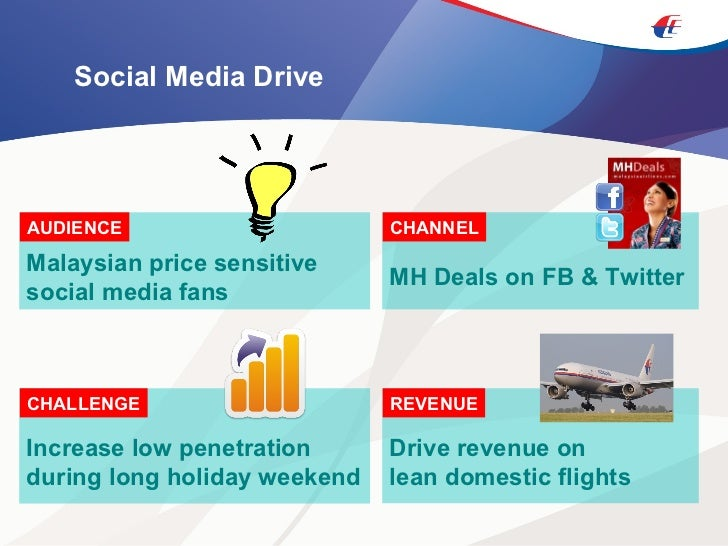 Social Media Drive Malaysian price sensitive social media fans  AUDIENCE MH Deals on FB & Twitter CHANNEL Increase low pen...