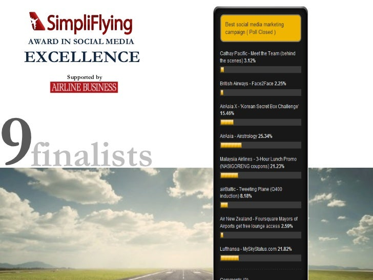 finalists 9 Supported by AWARD IN SOCIAL MEDIA  EXCELLENCE