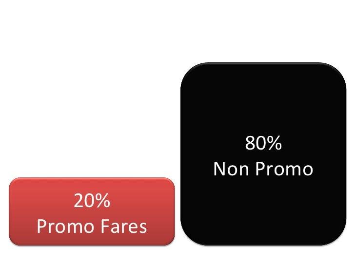 20% Promo Fares 80% Non Promo
