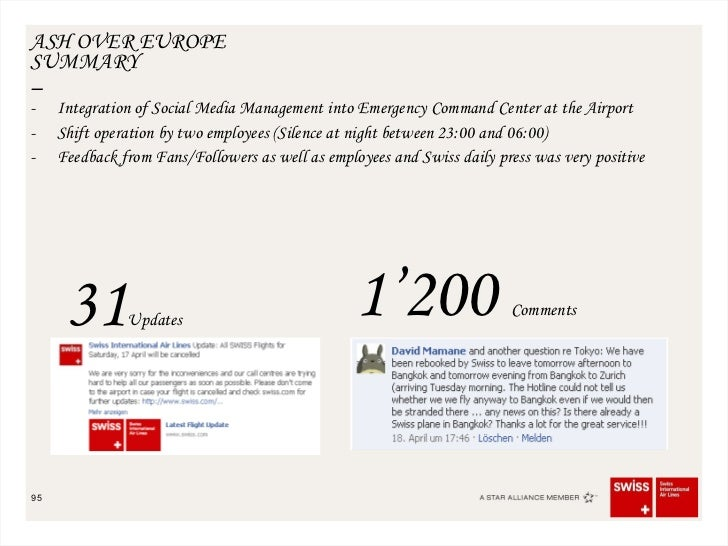 ASH OVER EUROPE   SUMMARY <ul><li>Integration of Social Media Management into Emergency Command Center at the Airport </li...