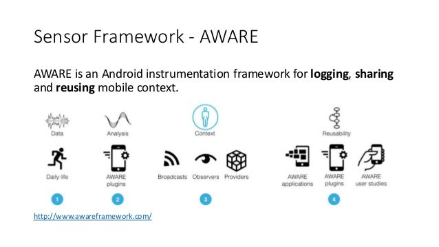 Sensor Framework - AWARE AWARE is an Android instrumentation framework for logging, sharing and reusing mobile context. ht...