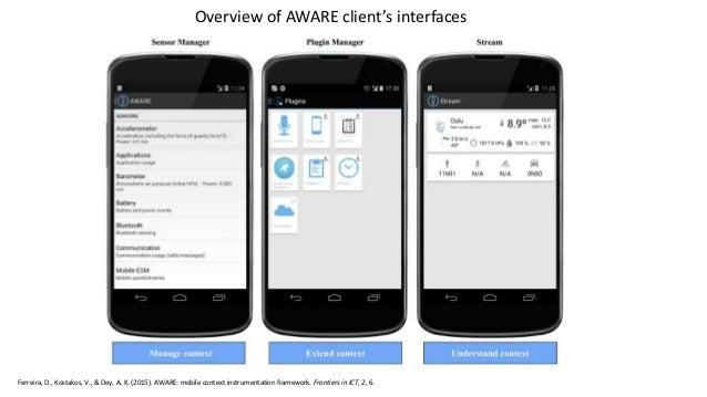 Overview of AWARE client's interfaces Ferreira, D., Kostakos, V., & Dey, A. K. (2015). AWARE: mobile context instrumentati...