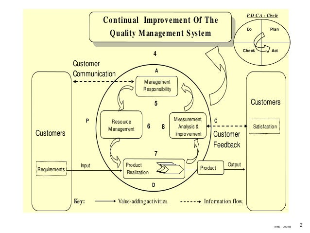 Awareness training on haccp iso 22000 quality manual procedures process flow charts ccuart Images