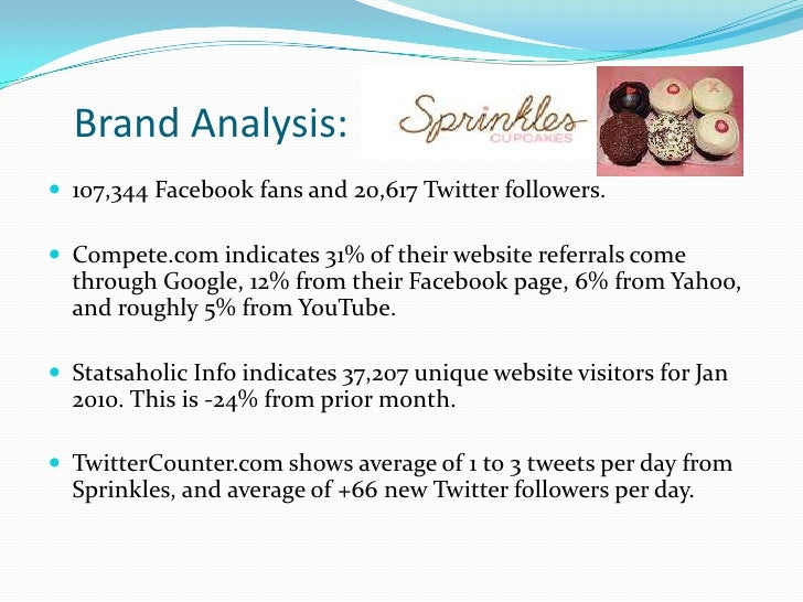 Brand Analysis:<br />107,344 Facebook fans and 20,617 Twitter followers.<br />Compete.com indicates 31% of their website r...