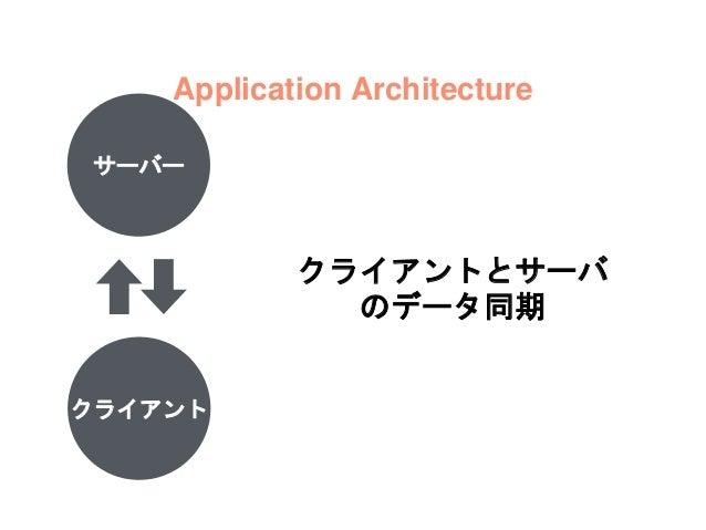 サーバー クライアント Dataの差分更新/ 変更チェック Application Architecture 差分のみ