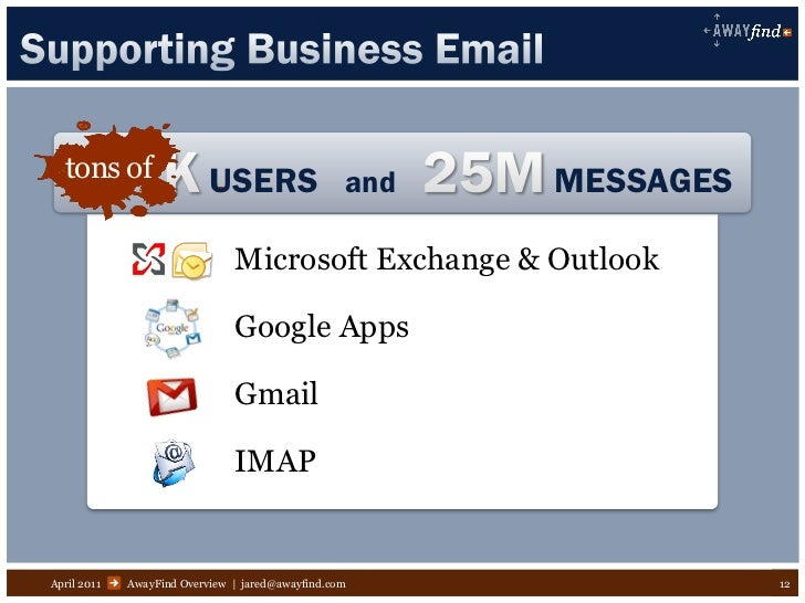tons of                  USERS and                  MESSAGES                               Microsoft Exchange & Outlook   ...