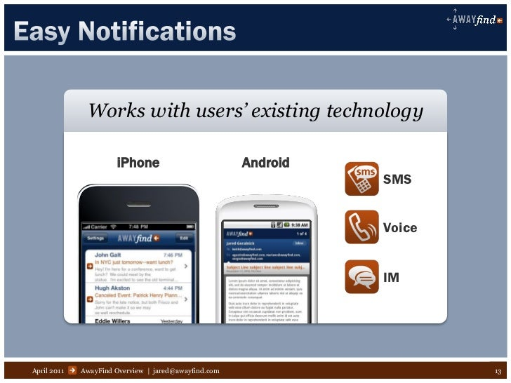 Works with users' existing technology                      iPhone                          Android                        ...