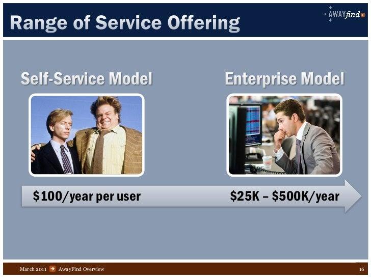 $100/year per user           $25K – $500K/yearMarch 2011   AwayFind Overview                       16