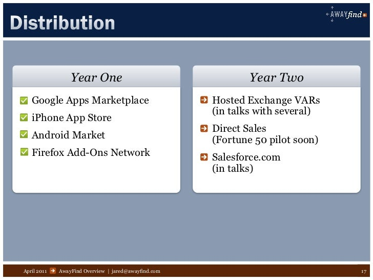 Year One                                     Year Two   Google Apps Marketplace                            Hosted Exchange...