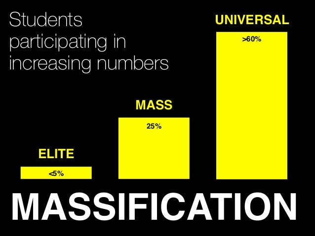 MASSIFICATION 25%! ! ! ! ! >60%! ! ! ! ! ! ! ! ! ! ! ! ! ! ! <5% ELITE MASS UNIVERSALStudents participating in increasing ...